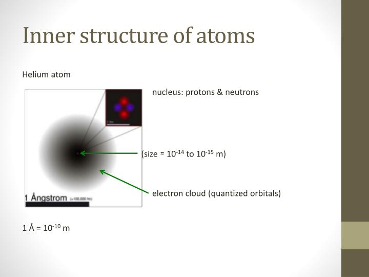 Inner structure of atoms