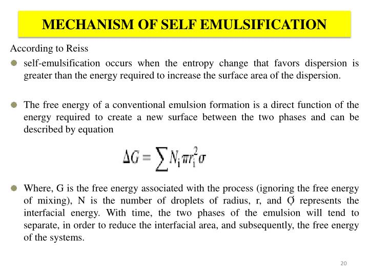 MECHANISM OF SELF EMULSIFICATION