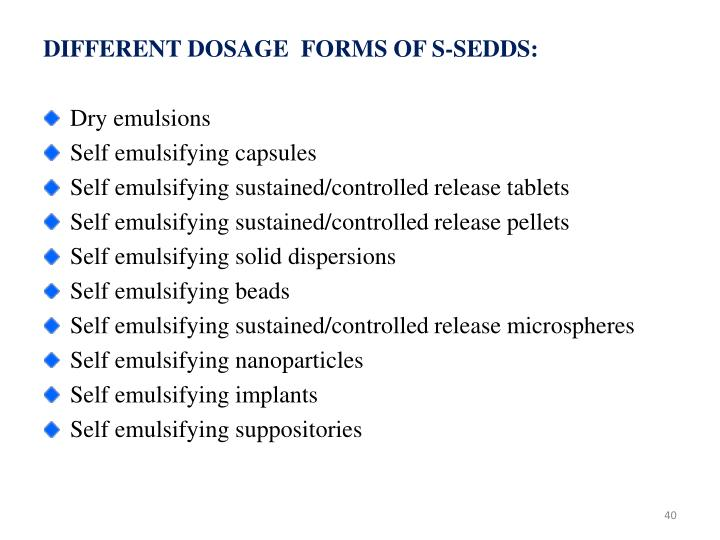 DIFFERENT DOSAGE  FORMS OF S-SEDDS: