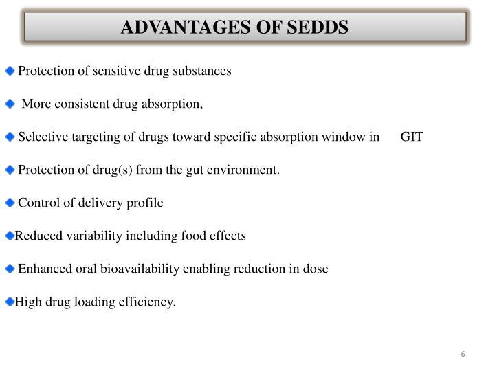 Protection of sensitive drug substances