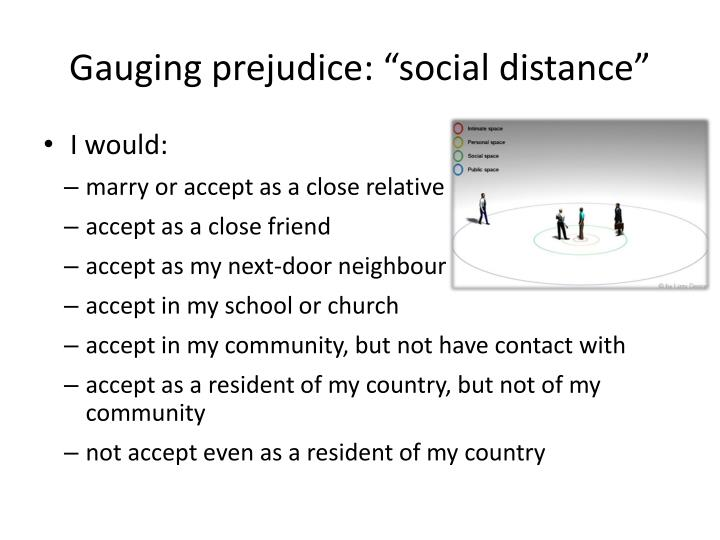 "Gauging prejudice: ""social distance"""