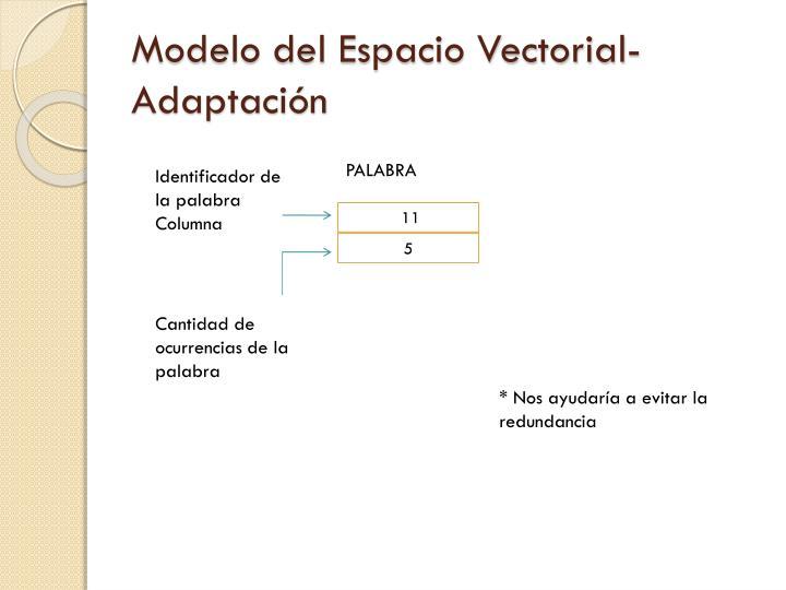 Modelo del Espacio Vectorial- Adaptación