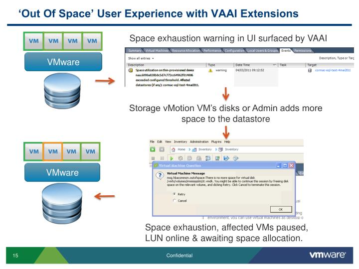 'Out Of Space' User Experience with VAAI Extensions