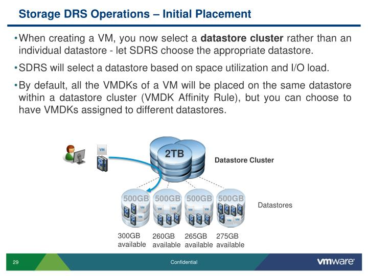 Storage DRS Operations – Initial Placement