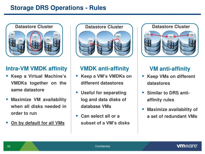 Storage DRS Operations - Rules