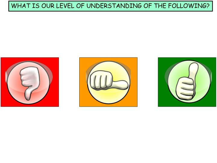 WHAT IS OUR LEVEL OF UNDERSTANDING OF THE FOLLOWING?