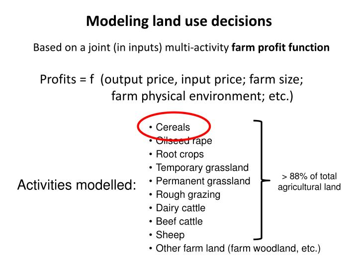 Modeling land use decisions