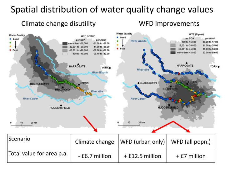 Spatial distribution of water quality change values