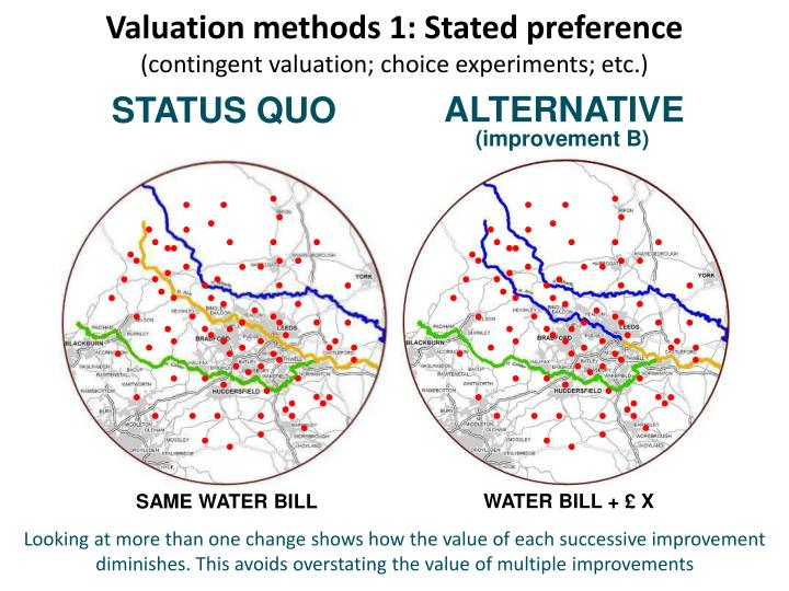 Valuation methods 1: Stated preference