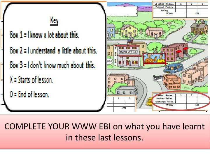 COMPLETE YOUR WWW EBI on what you have learnt in these last lessons.