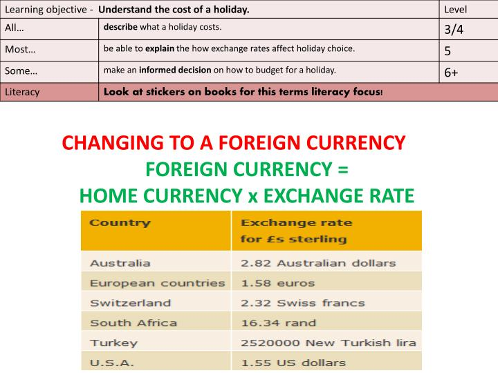 CHANGING TO A FOREIGN CURRENCY