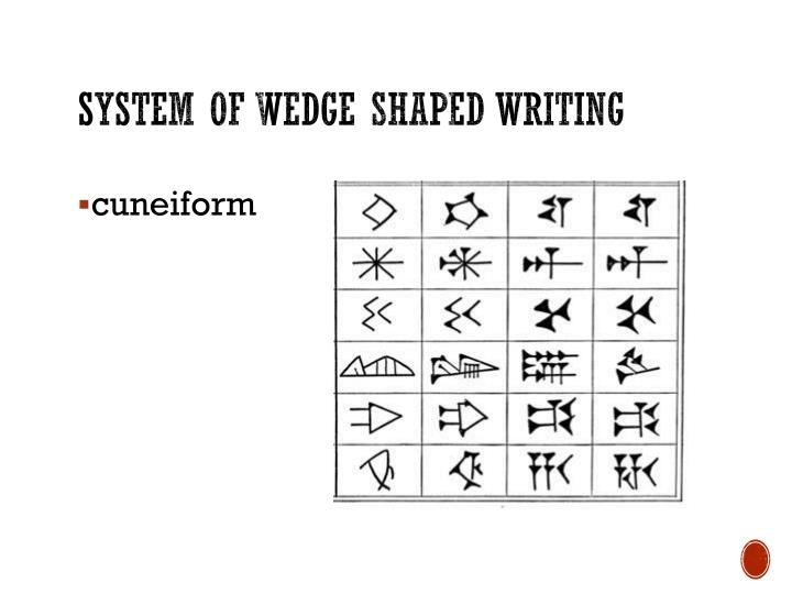 System of wedge shaped writing
