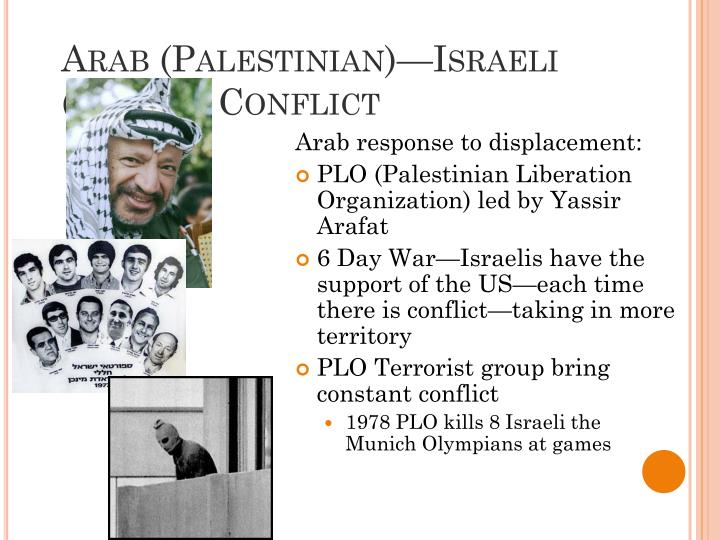 Arab (Palestinian)—Israeli (Jewish) Conflict