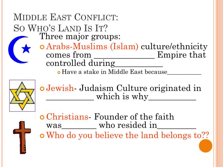 Middle East Conflict: