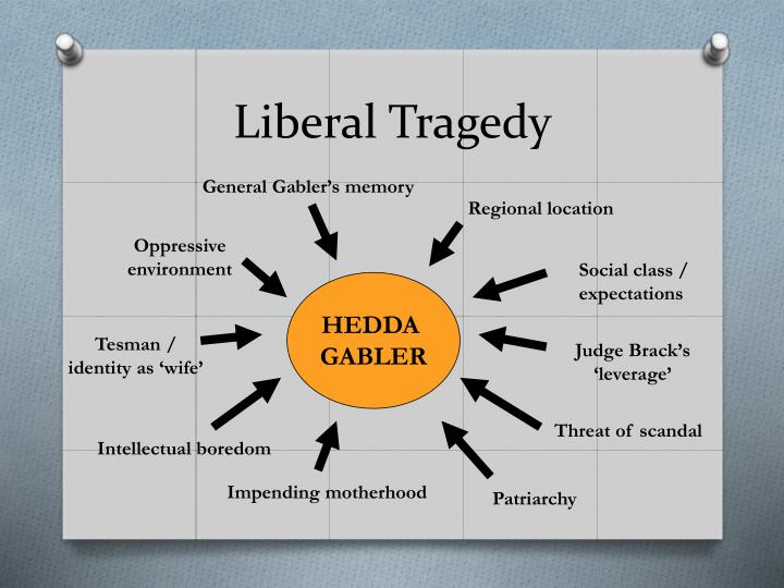 Liberal Tragedy
