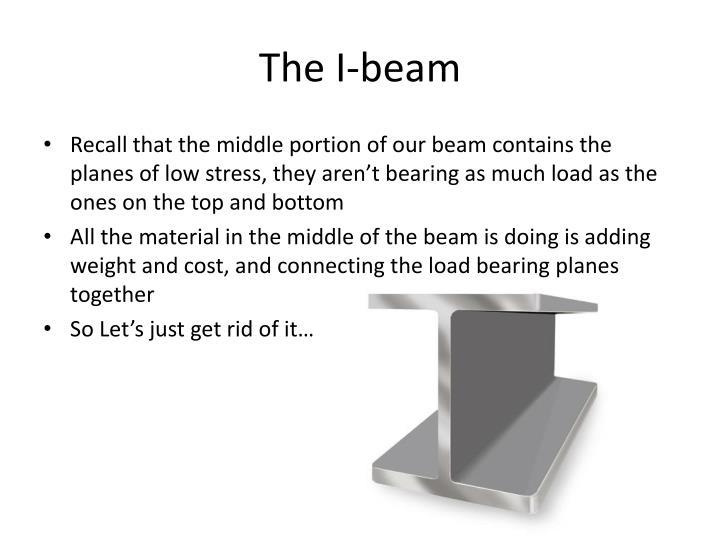 The I-beam