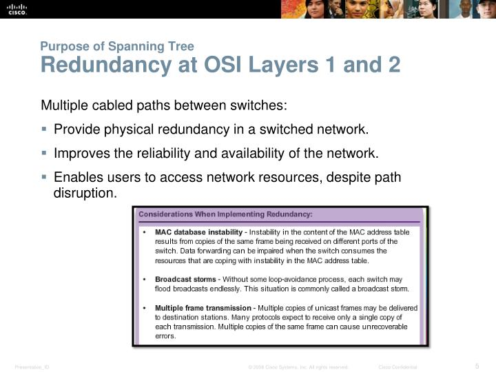 Purpose of Spanning Tree