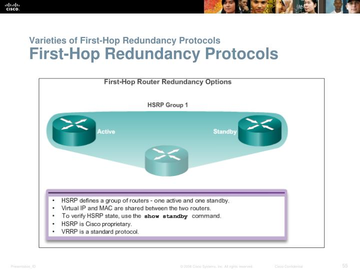 Varieties of First-Hop Redundancy Protocols