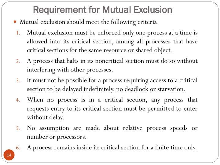 Requirement for Mutual Exclusion
