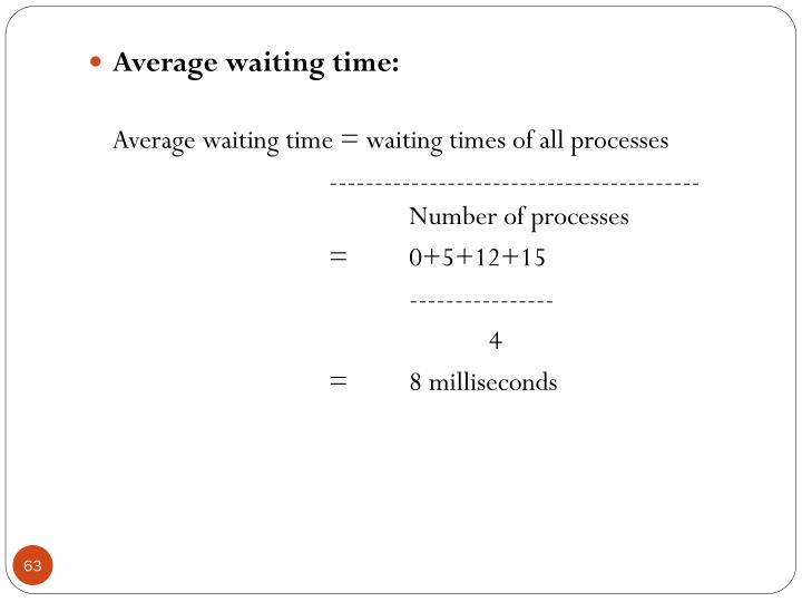 Average waiting time: