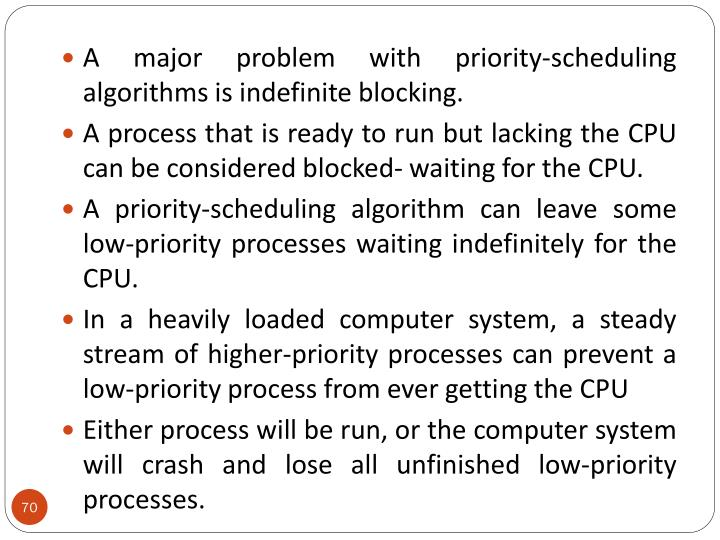 A major problem with priority-scheduling algorithms is indefinite blocking.