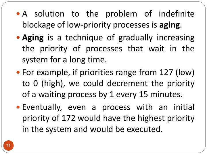 A solution to the problem of indefinite blockage of low-priority processes is
