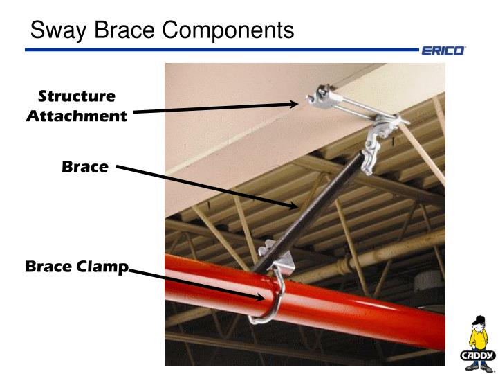 Sway Brace Components
