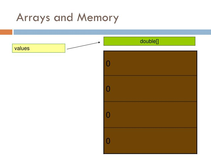 Arrays and Memory