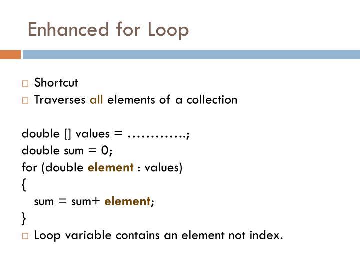 Enhanced for Loop