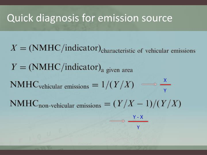 Quick diagnosis for emission source