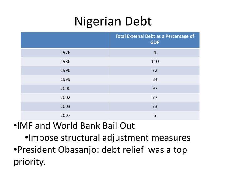 Nigerian Debt