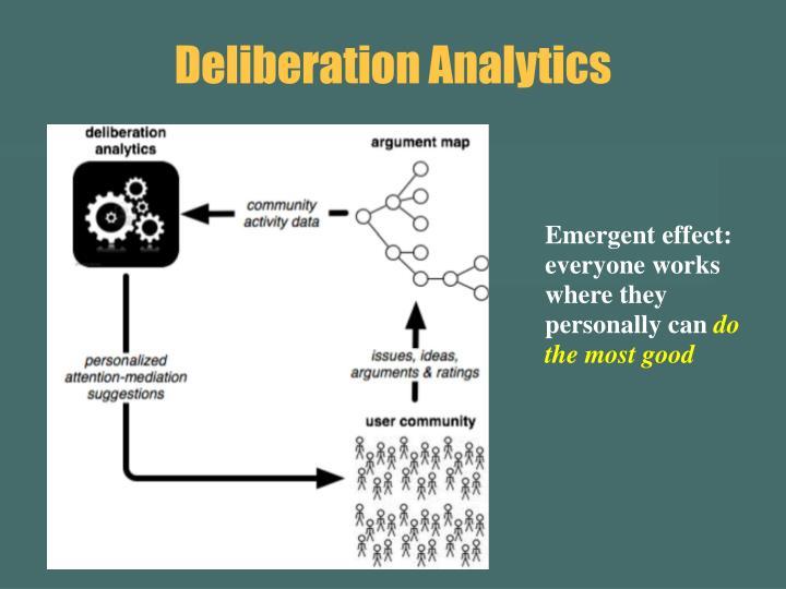 Deliberation