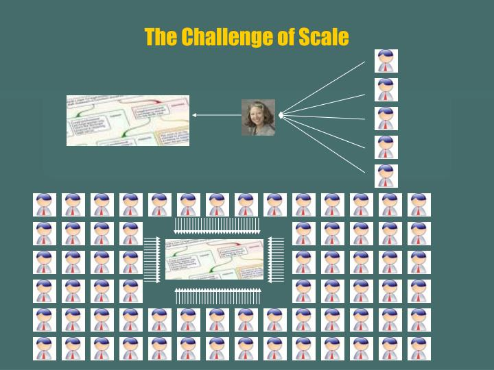 The Challenge of Scale