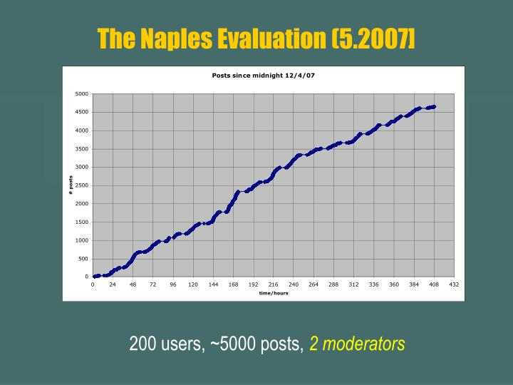 The Naples Evaluation (5.2007]