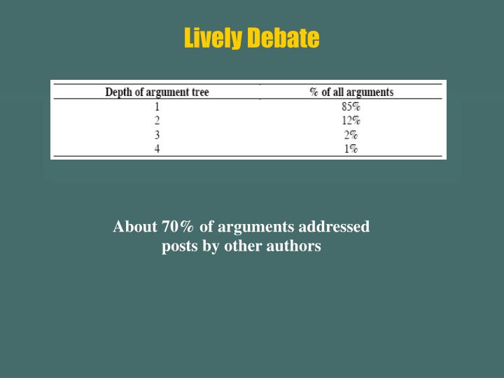 Lively Debate