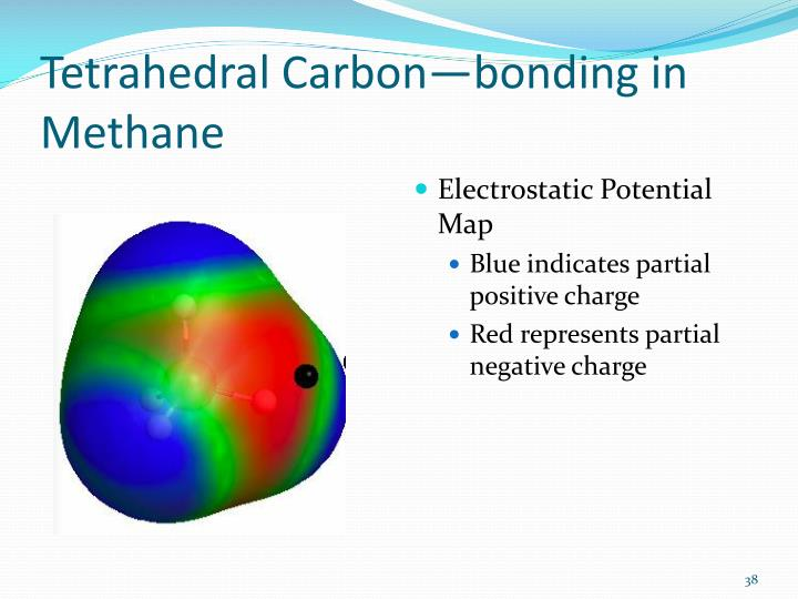 Tetrahedral Carbon—bonding in Methane