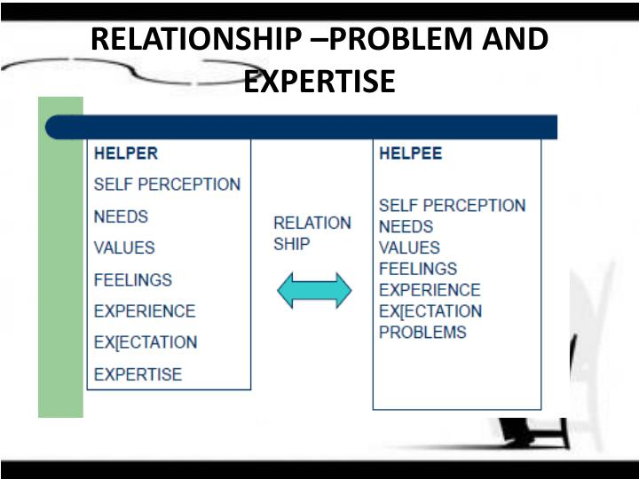 RELATIONSHIP –PROBLEM AND EXPERTISE