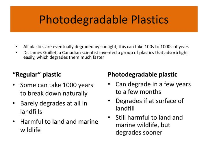 Photodegradable Plastics
