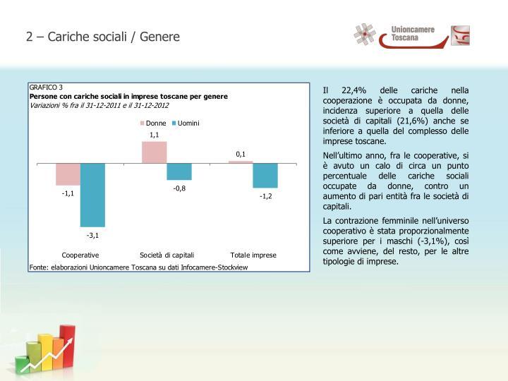2 – Cariche sociali / Genere