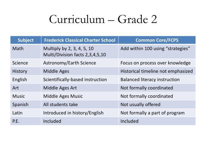 Curriculum – Grade 2
