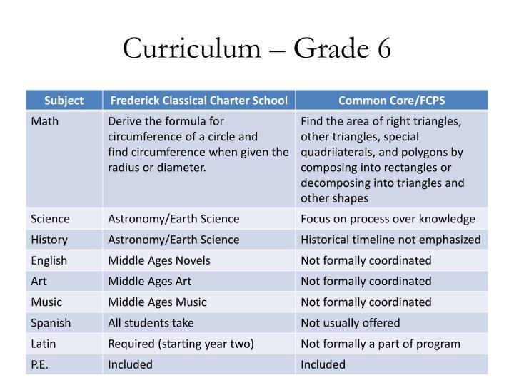 Curriculum – Grade 6