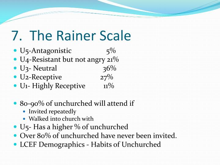 7.  The Rainer Scale