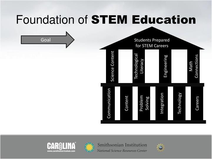 Foundation of