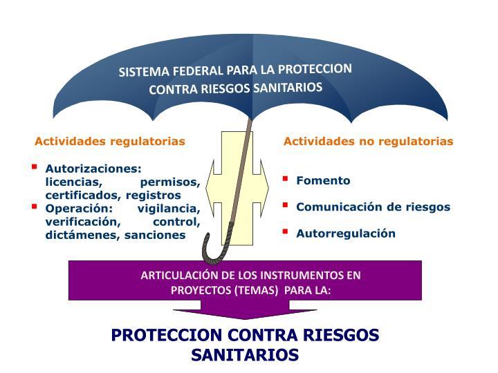 SISTEMA FEDERAL PARA LA PROTECCION