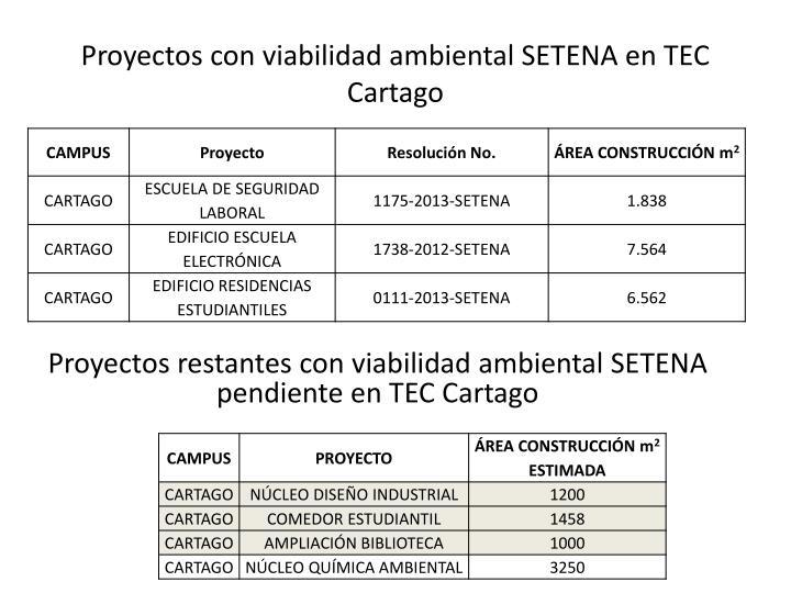 Proyectos con viabilidad ambiental SETENA en TEC Cartago