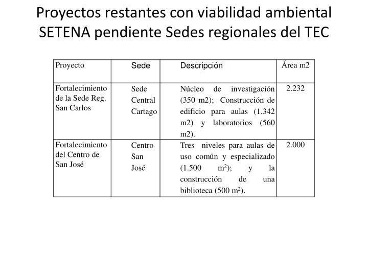 Proyectos restantes con viabilidad ambiental SETENA pendiente Sedes regionales del TEC