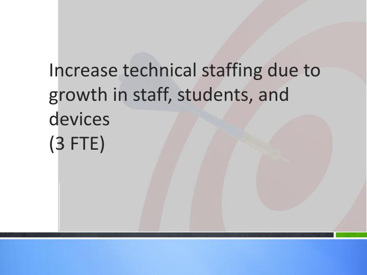 Increase technical staffing due to growth in staff, students, and devices