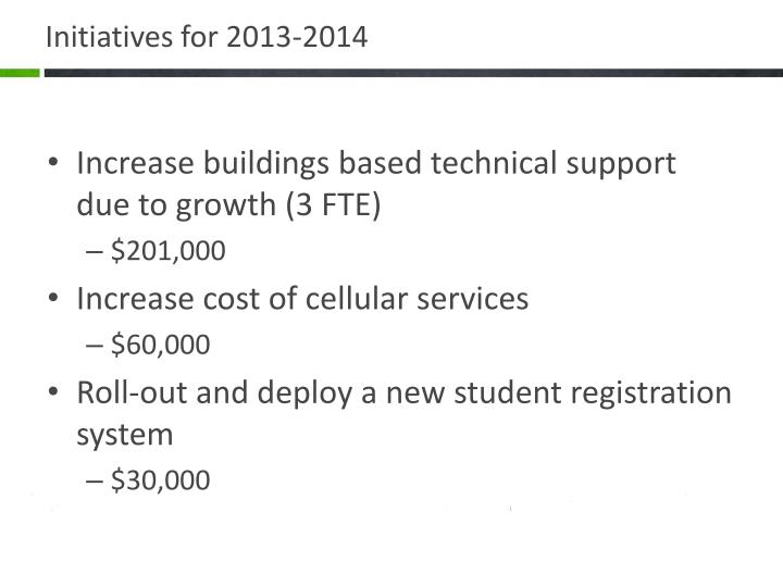 Initiatives for 2013-2014