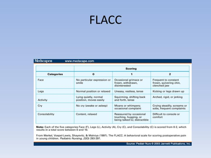 FLACC