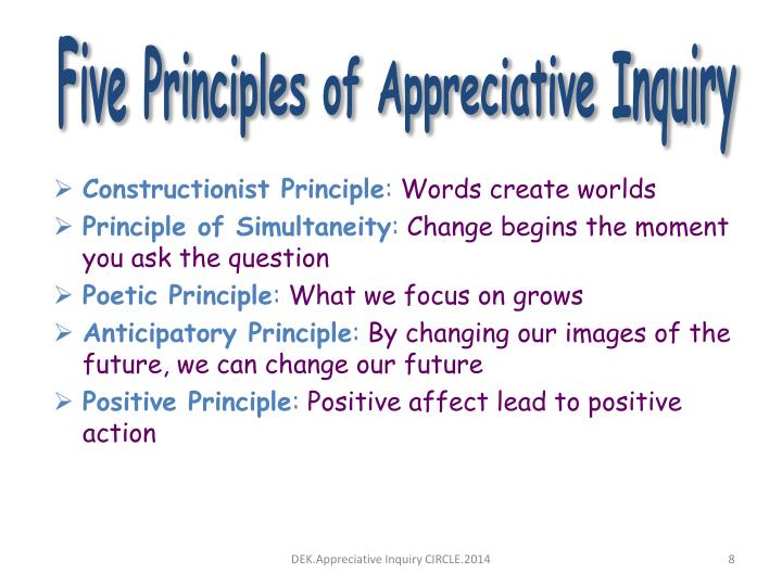 Five Principles of Appreciative Inquiry